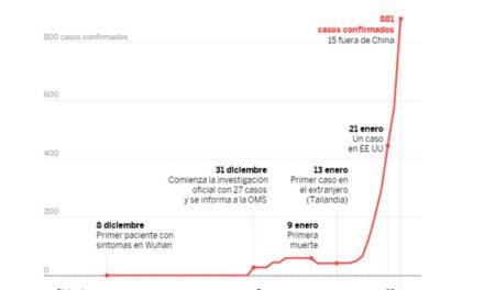 9 días en china desde 1.055 euros