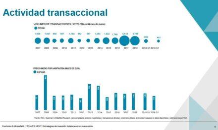 Aumena la inversión hotelera en España