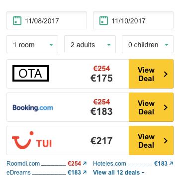 Disparidad de precios en los hoteles