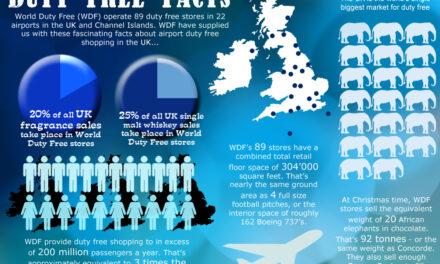 En el Reino Unido dicen NO al Air Passenger Duty