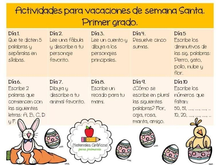 Las vacaciones de Semana Santa en números