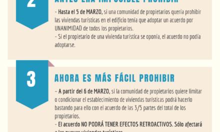 Restricciones para los alquileres de pisos con fines turísticos