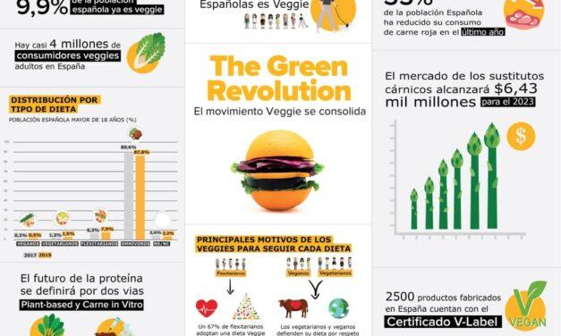 Saborea España sigue creciendo