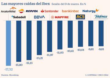 Soria asegura que el Gobierno no tocará el IVA al turismo