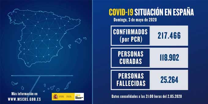 Una jornada de huelga en Iberia equivale a perder 10 millones de euros